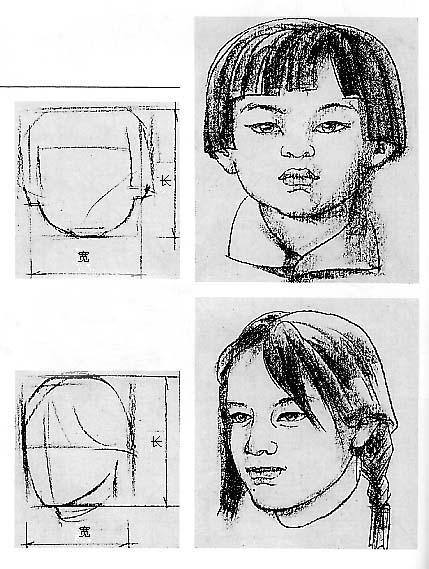 美术辅导班 速写技巧 > 速写人物形体比例与结构    头的长宽比是诸多