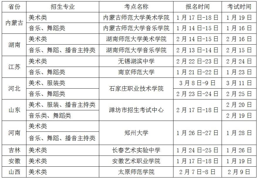 齐齐哈尔大学2015年艺术类专业校考日程表