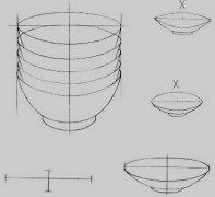 素描绘画画圆形物体的方法